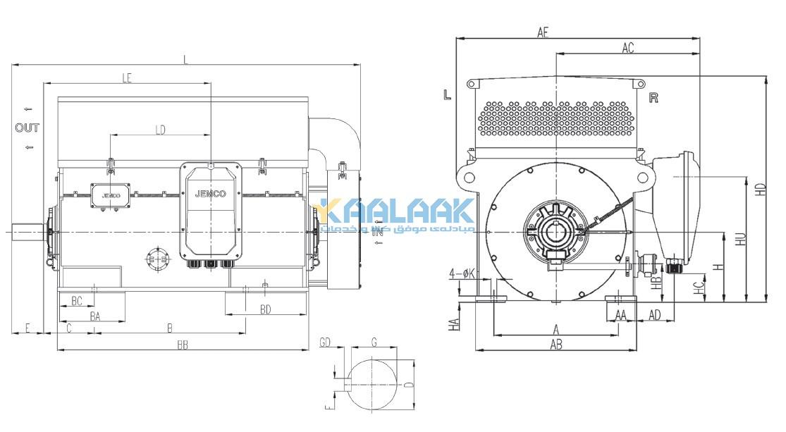 الکتروموتور, موتور صنعتی